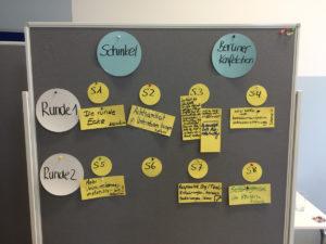 7 Sessions mit unterschiedlichsten Themen